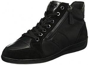 sneakers-geox-2